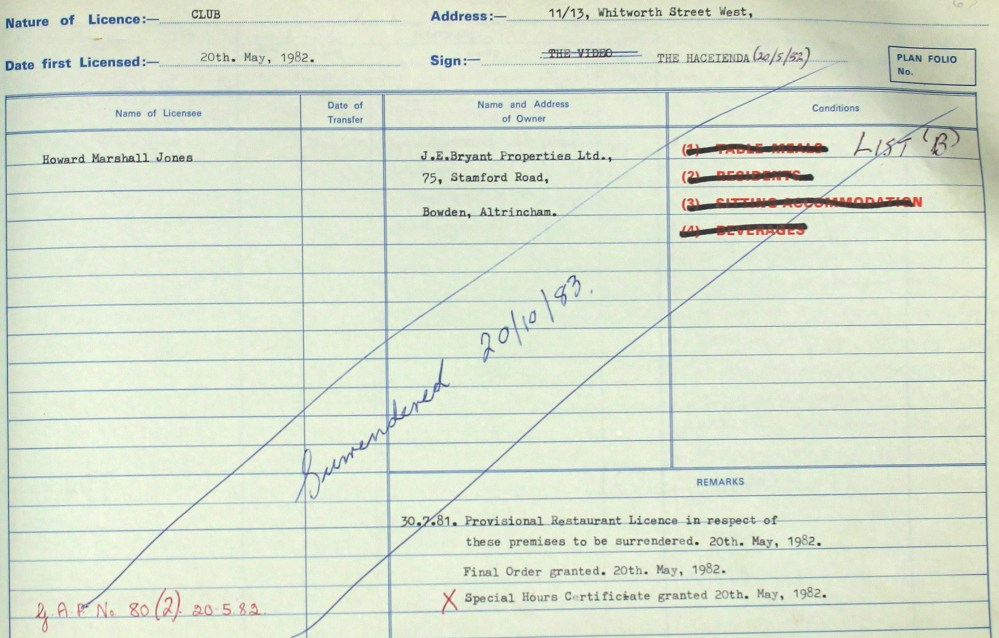 Register of licenses entry dated 20 May 1982